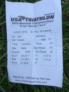Unofficial Race Results