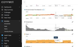 Running Power Data in Garmin Connect